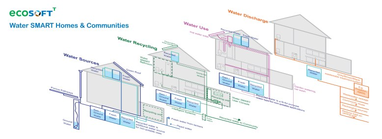 waterwastewater-01